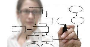 Системно-структурный подход и системный анализ