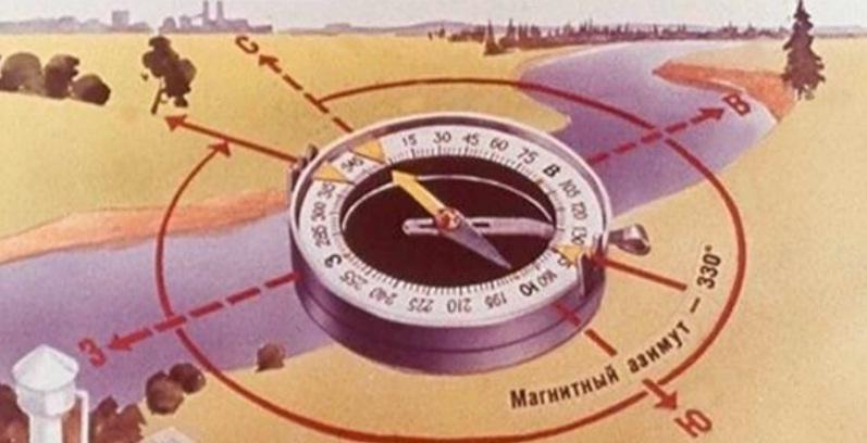 Определение магнитного азимута